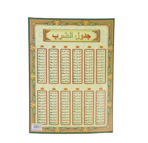 Picture of جدول- الضرب